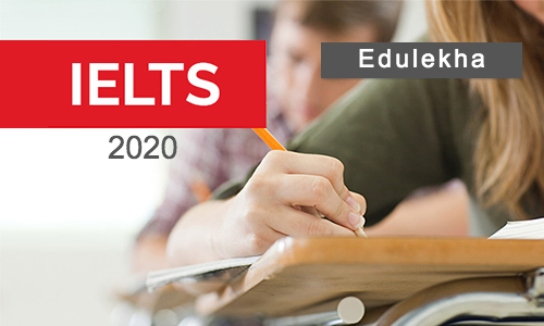 IELTS 2020 Examination Updates